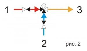 Схемв установки клапана